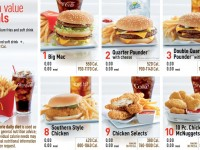 McDonalds_Happy_Meals_Menu_Board