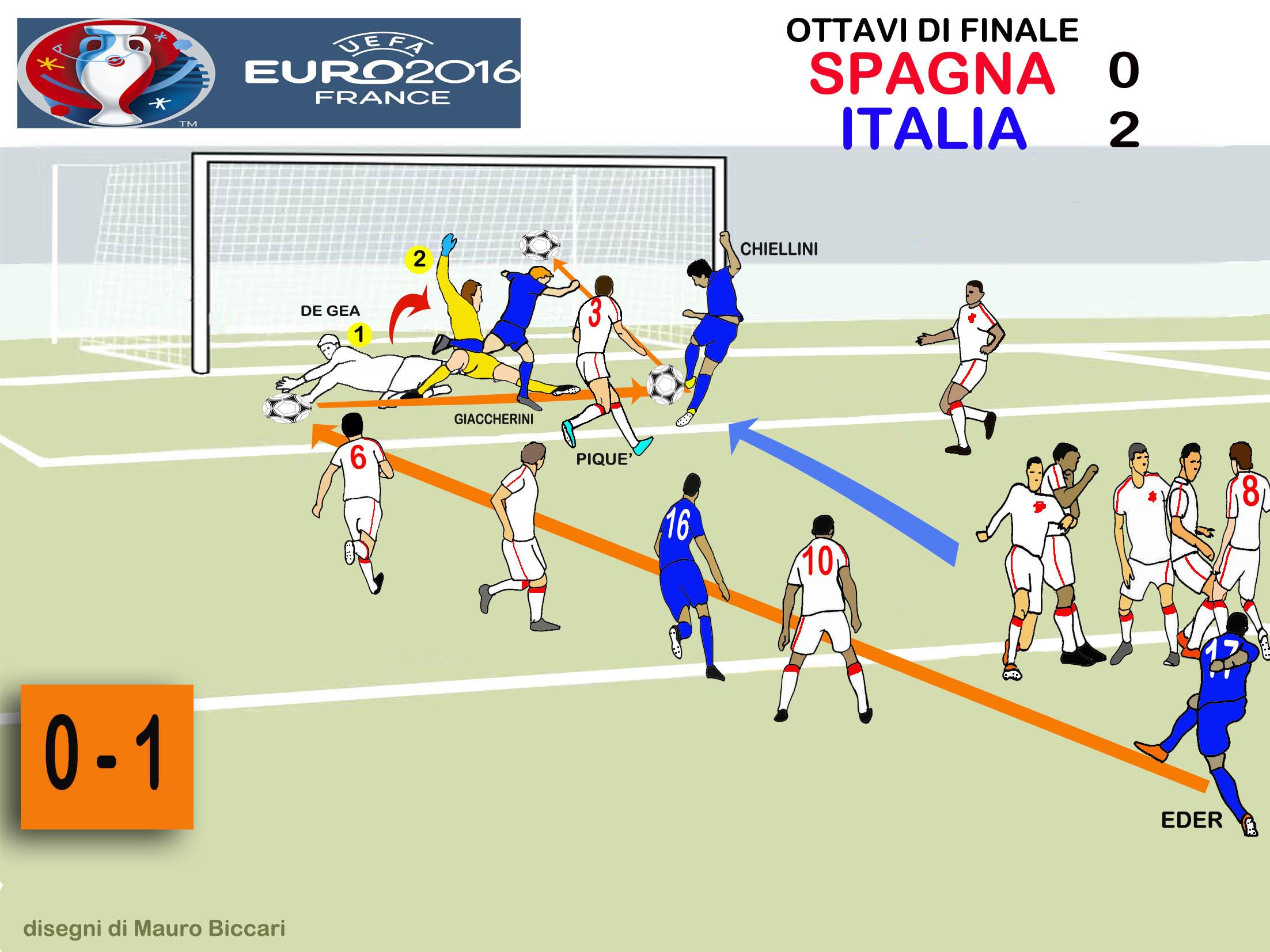 spagna-italia (1)